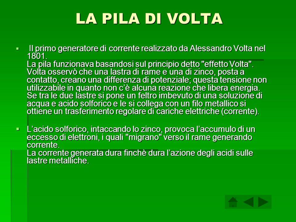 LA PILA DI VOLTA Il primo generatore di corrente realizzato da Alessandro Volta nel 1801. La pila funzionava basandosi sul principio detto