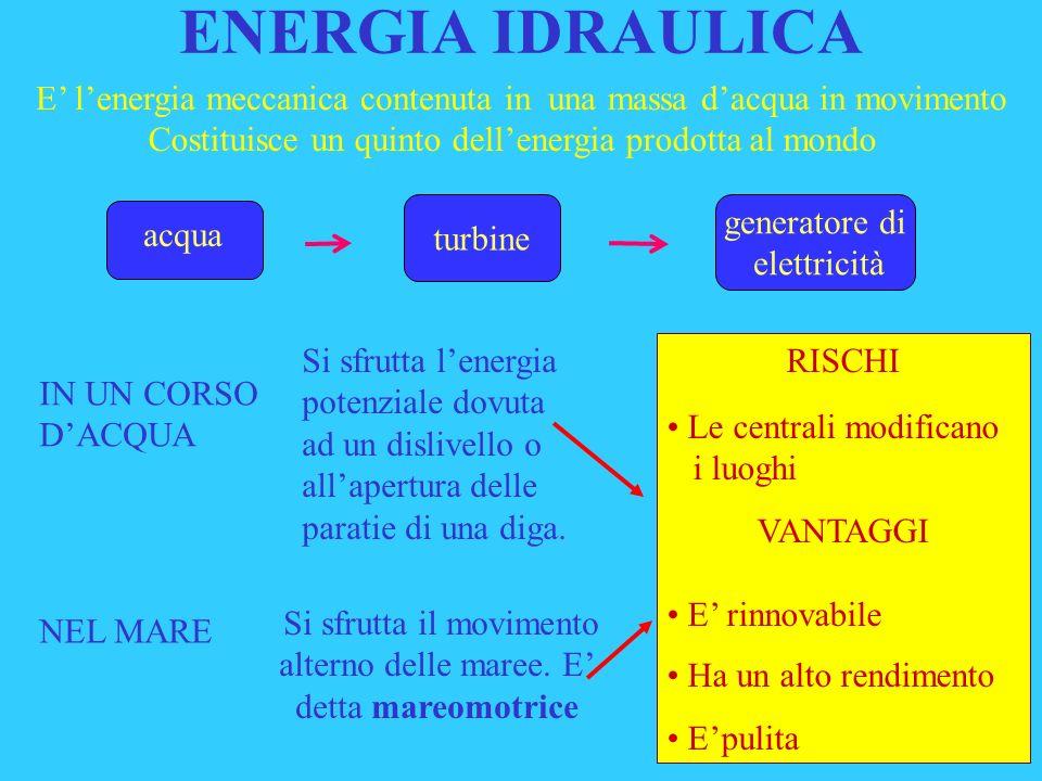 ENERGIA IDRAULICA E lenergia meccanica contenuta in una massa dacqua in movimento Costituisce un quinto dellenergia prodotta al mondo turbine generato