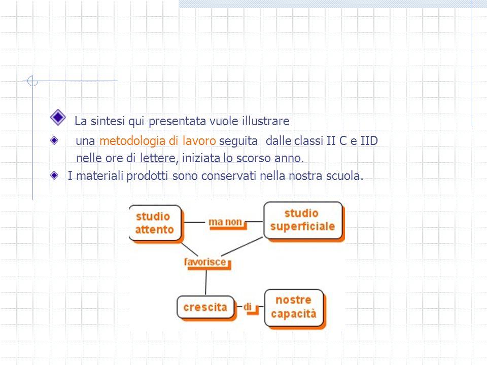 La sintesi qui presentata vuole illustrare una metodologia di lavoro seguita dalle classi II C e IID nelle ore di lettere, iniziata lo scorso anno. I