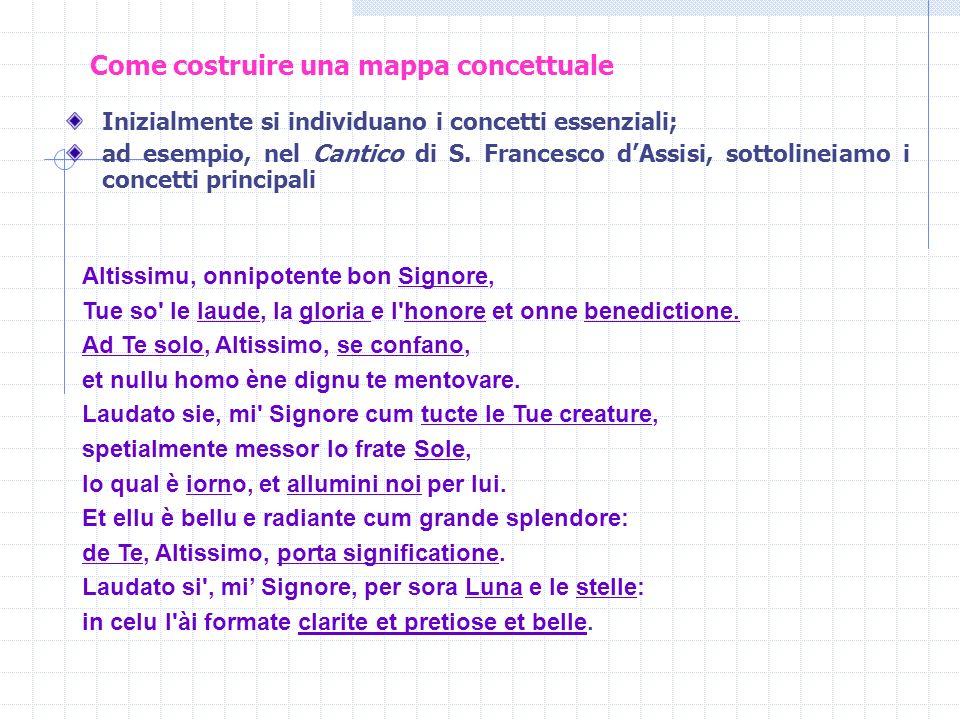Inizialmente si individuano i concetti essenziali; ad esempio, nel Cantico di S. Francesco dAssisi, sottolineiamo i concetti principali Come costruire
