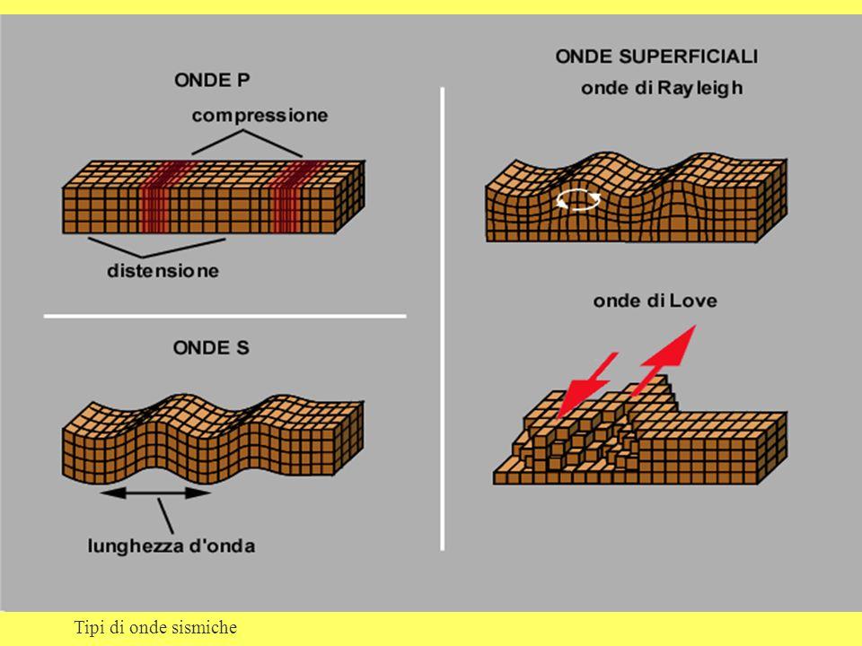 Tipi di onde sismiche