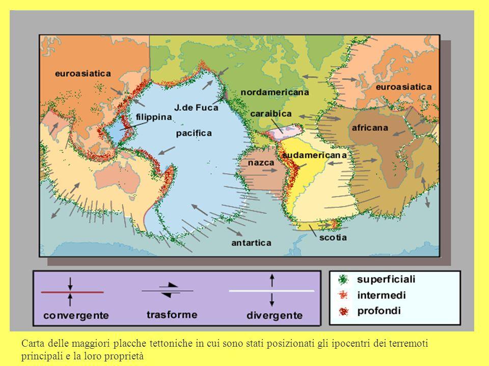I geofisici hanno messo a punto degli strumenti chiamati sismografi che servono a registrare le principali caratteristiche dei terremoti.