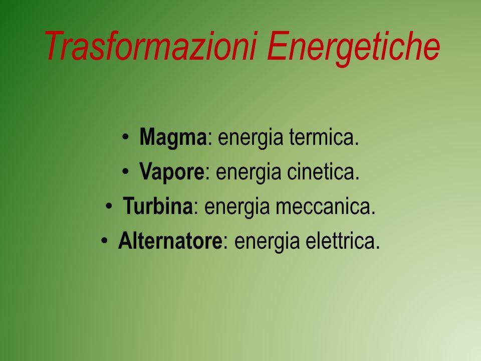 Trasformazioni Energetiche Magma : energia termica.