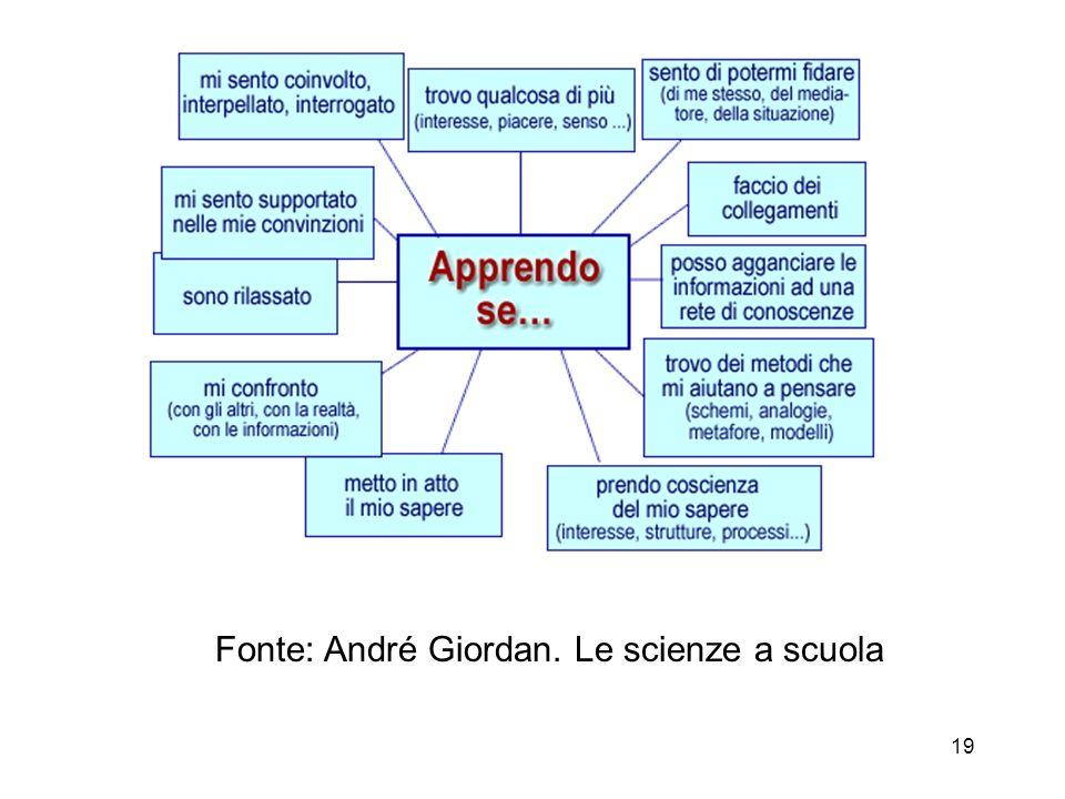 19 Fonte: André Giordan. Le scienze a scuola