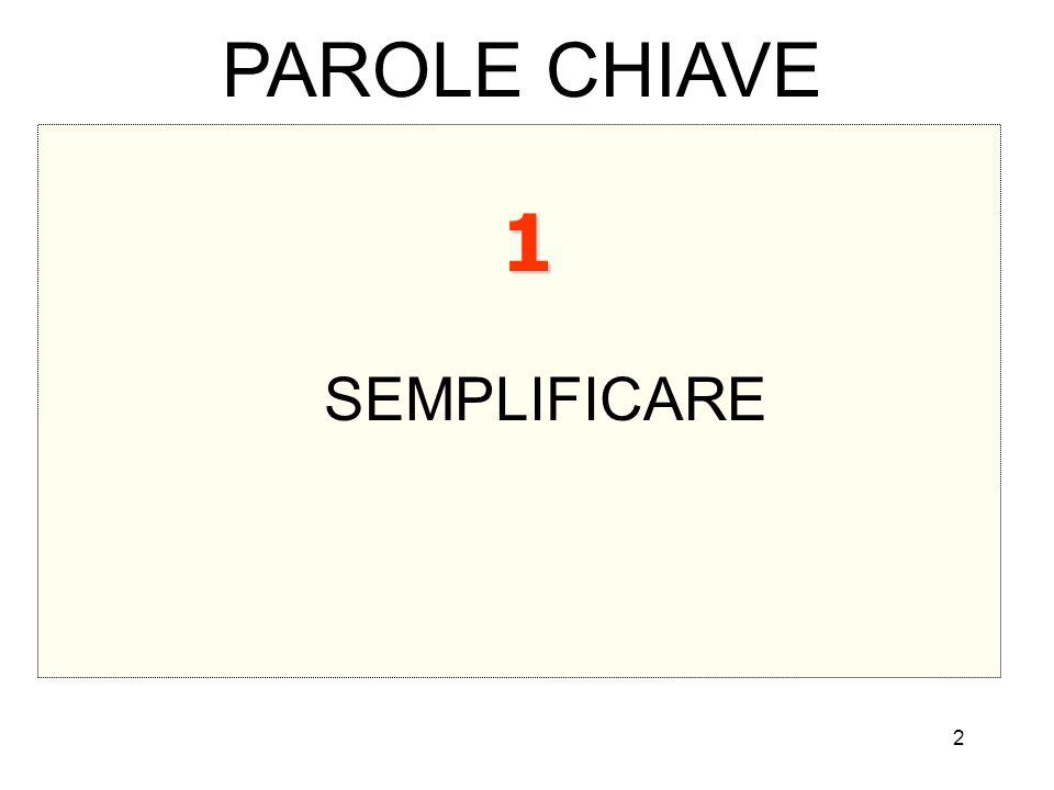 2 1 SEMPLIFICARE PAROLE CHIAVE