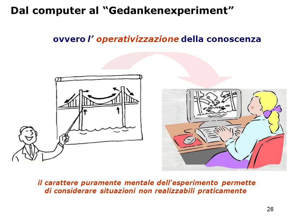 26 Dal computer al Gedankenexperiment ovvero l operativizzazione della conoscenza il carattere puramente mentale dell'esperimento permette di consider