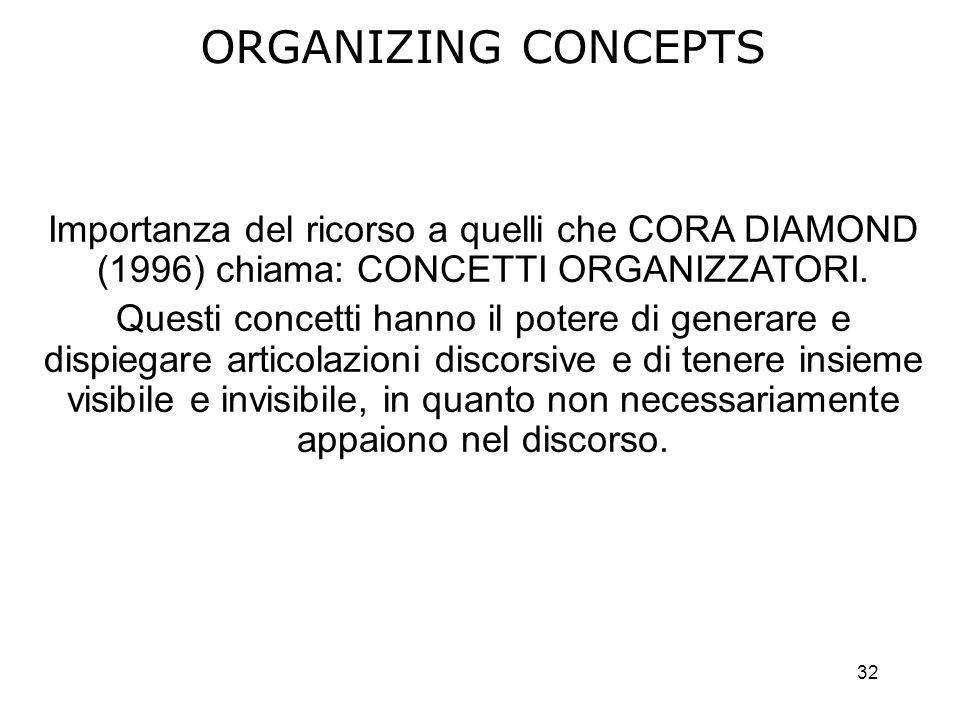 32 ORGANIZING CONCEPTS Importanza del ricorso a quelli che CORA DIAMOND (1996) chiama: CONCETTI ORGANIZZATORI. Questi concetti hanno il potere di gene