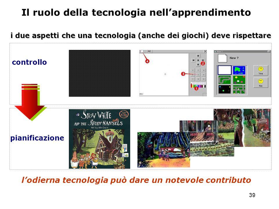 39 Il ruolo della tecnologia nellapprendimento pianificazione i due aspetti che una tecnologia (anche dei giochi) deve rispettare controllo lodierna t