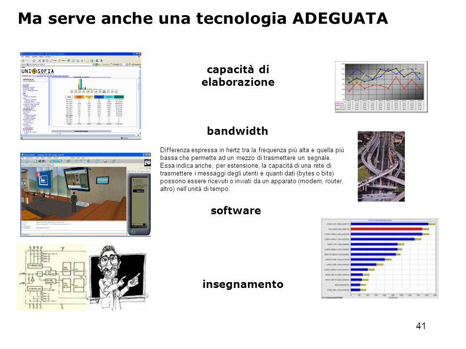41 Ma serve anche una tecnologia ADEGUATA capacità di elaborazione bandwidth software insegnamento Differenza espressa in hertz tra la frequenza più a