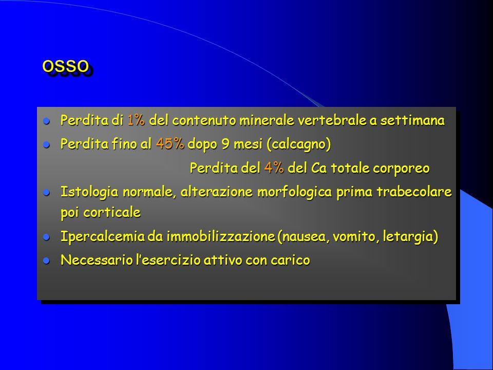 ossoosso Perdita di 1% del contenuto minerale vertebrale a settimana Perdita di 1% del contenuto minerale vertebrale a settimana Perdita fino al 45% d