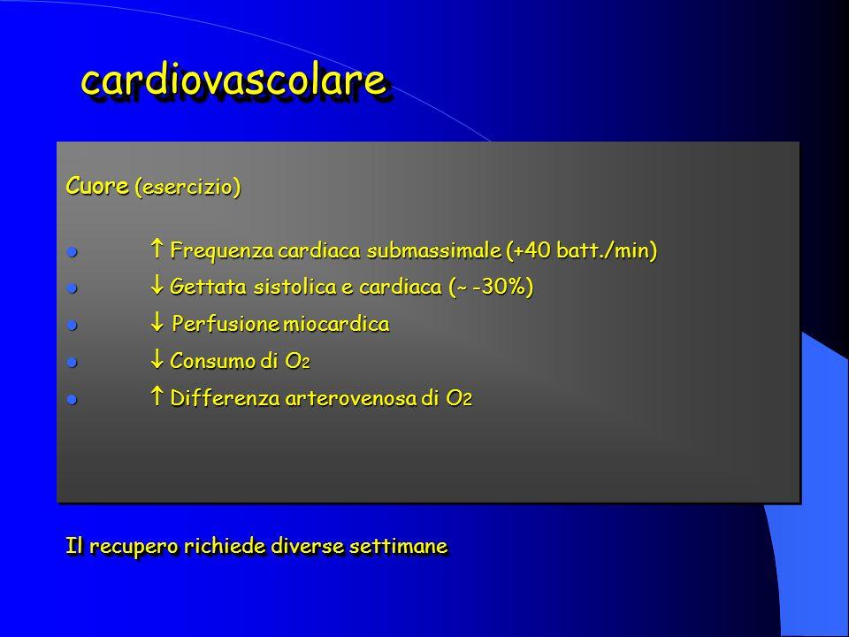 Cuore (esercizio) Frequenza cardiaca submassimale (+40 batt./min) Frequenza cardiaca submassimale (+40 batt./min) Gettata sistolica e cardiaca ( ˜ -30%) Gettata sistolica e cardiaca ( ˜ -30%) Perfusione miocardica Perfusione miocardica Consumo di O 2 Consumo di O 2 Differenza arterovenosa di O 2 Differenza arterovenosa di O 2 Il recupero richiede diverse settimane Cuore (esercizio) Frequenza cardiaca submassimale (+40 batt./min) Frequenza cardiaca submassimale (+40 batt./min) Gettata sistolica e cardiaca ( ˜ -30%) Gettata sistolica e cardiaca ( ˜ -30%) Perfusione miocardica Perfusione miocardica Consumo di O 2 Consumo di O 2 Differenza arterovenosa di O 2 Differenza arterovenosa di O 2 Il recupero richiede diverse settimane cardiovascolarecardiovascolare