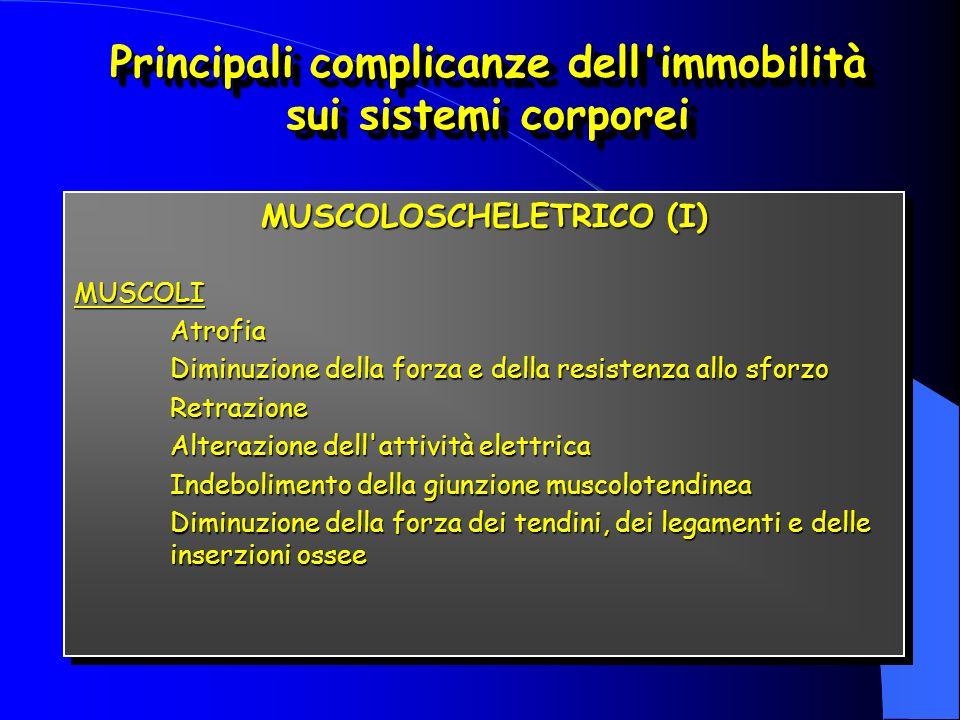 Principali complicanze dell'immobilità sui sistemi corporei MUSCOLOSCHELETRICO (I) MUSCOLIAtrofia Diminuzione della forza e della resistenza allo sfor