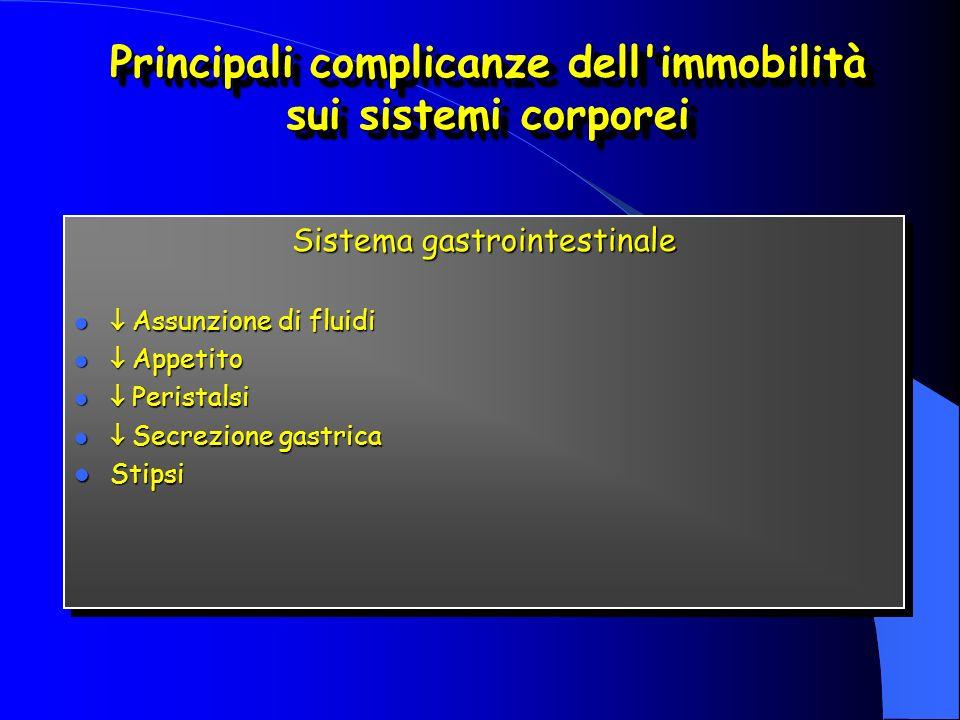 Sistema gastrointestinale Assunzione di fluidi Assunzione di fluidi Appetito Appetito Peristalsi Peristalsi Secrezione gastrica Secrezione gastrica St