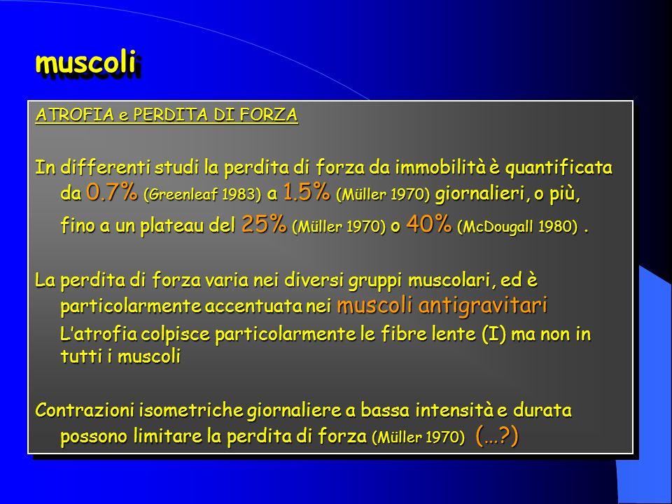 muscolimuscoli ATROFIA e PERDITA DI FORZA In differenti studi la perdita di forza da immobilità è quantificata da 0.7% (Greenleaf 1983) a 1.5% (Müller 1970) giornalieri, o più, fino a un plateau del 25% (Müller 1970) o 40% (McDougall 1980).