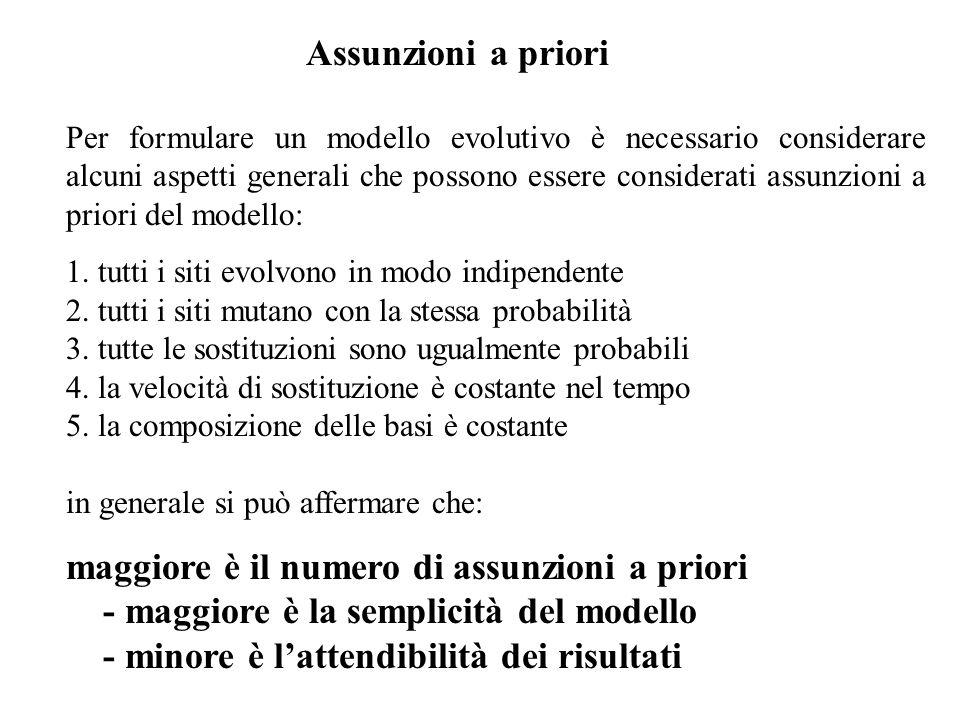 Assunzioni a priori Per formulare un modello evolutivo è necessario considerare alcuni aspetti generali che possono essere considerati assunzioni a pr
