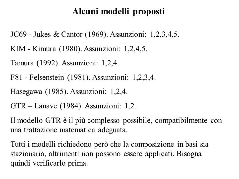 Alcuni modelli proposti JC69 - Jukes & Cantor (1969). Assunzioni: 1,2,3,4,5. KIM - Kimura (1980). Assunzioni: 1,2,4,5. Tamura (1992). Assunzioni: 1,2,