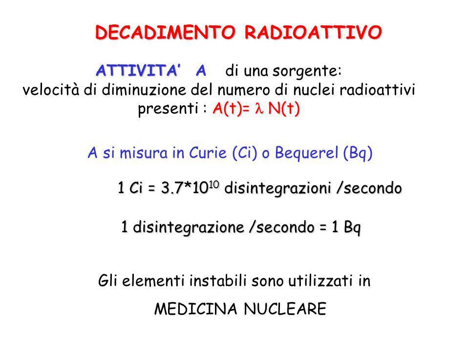 DECADIMENTO RADIOATTIVO ATTIVITA ATTIVITA A di una sorgente: A(t)= N(t) velocità di diminuzione del numero di nuclei radioattivi presenti : A(t)= N(t) 1 Ci = 3.7*10 10 disintegrazioni /secondo 1 Ci = 3.7*10 10 disintegrazioni /secondo A si misura in Curie (Ci) o Bequerel (Bq) 1 disintegrazione /secondo = 1 Bq Gli elementi instabili sono utilizzati in MEDICINA NUCLEARE