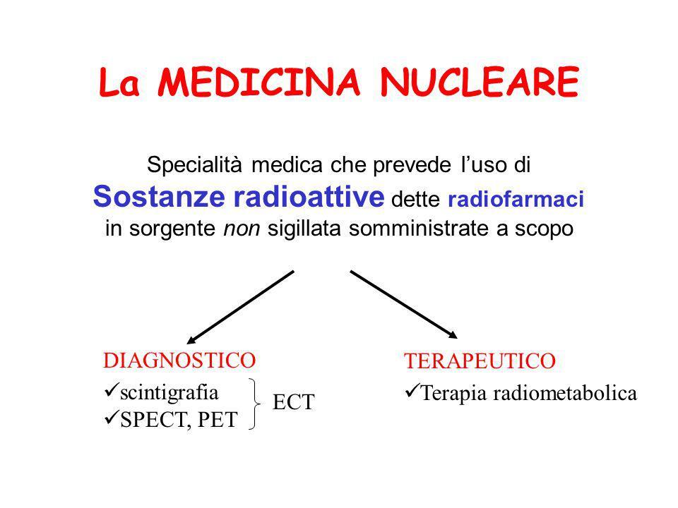 La MEDICINA NUCLEARE Specialità medica che prevede luso di Sostanze radioattive dette radiofarmaci in sorgente non sigillata somministrate a scopo DIAGNOSTICO scintigrafia SPECT, PET TERAPEUTICO Terapia radiometabolica ECT