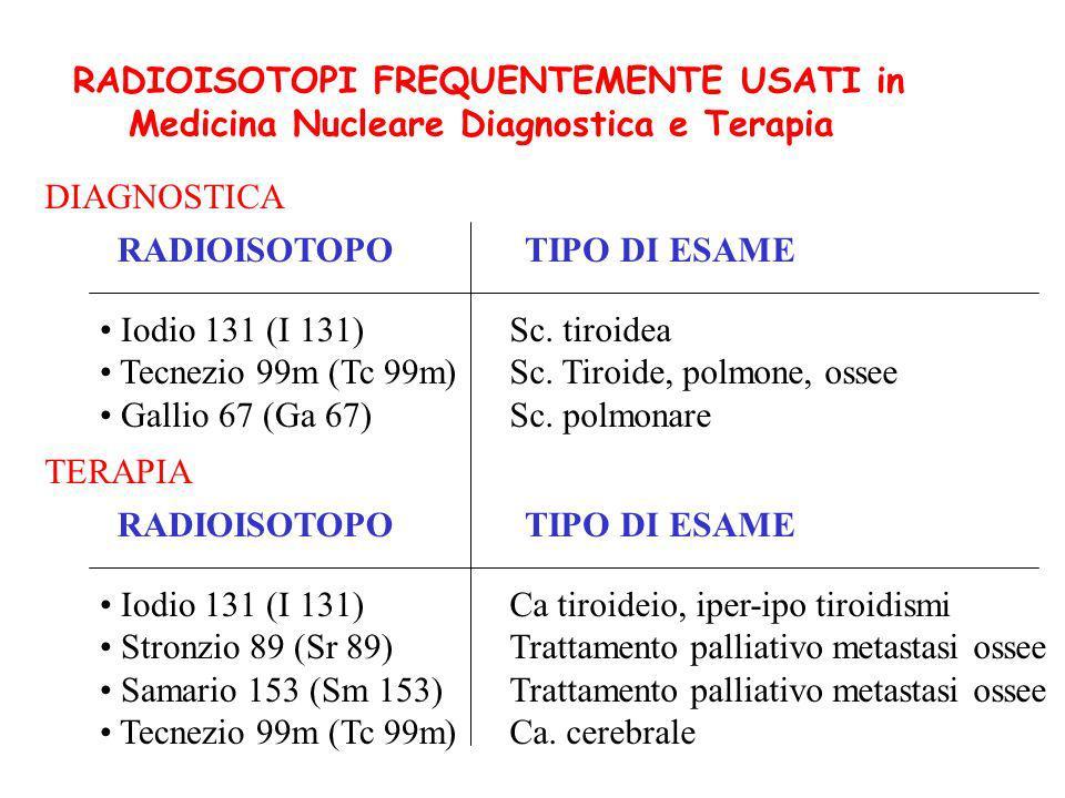 RADIOISOTOPI FREQUENTEMENTE USATI in Medicina Nucleare Diagnostica e Terapia RADIOISOTOPOTIPO DI ESAME Iodio 131 (I 131) Tecnezio 99m (Tc 99m) Gallio 67 (Ga 67) Sc.