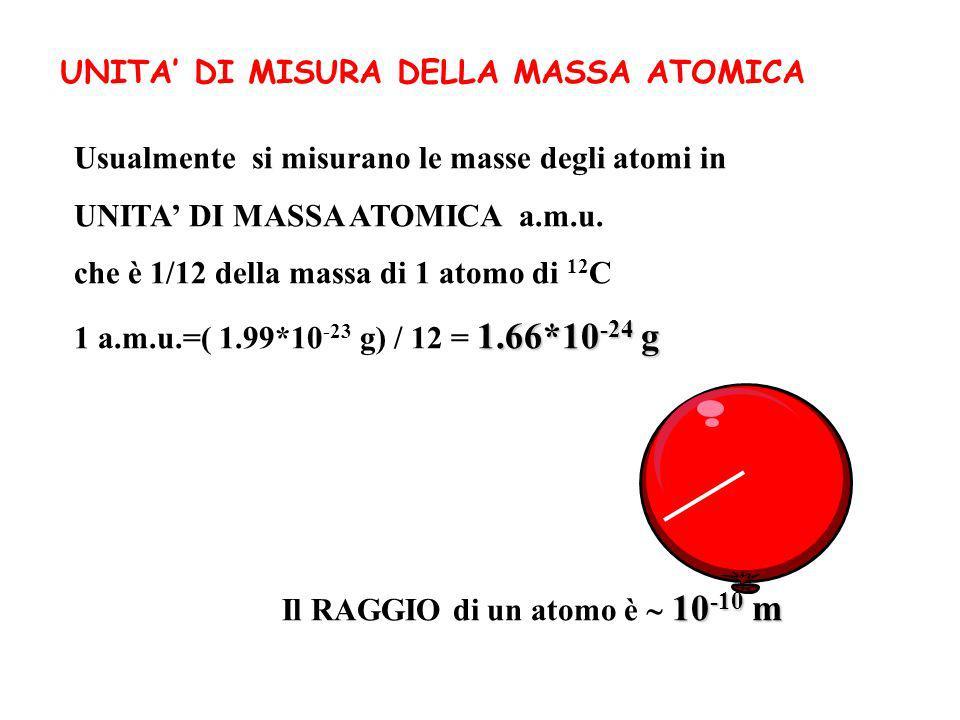 UNITA DI MISURA DELLA MASSA ATOMICA Usualmente si misurano le masse degli atomi in UNITA DI MASSA ATOMICA a.m.u. che è 1/12 della massa di 1 atomo di