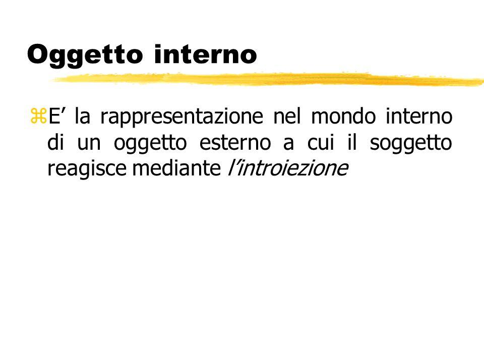 Oggetto interno zE la rappresentazione nel mondo interno di un oggetto esterno a cui il soggetto reagisce mediante lintroiezione