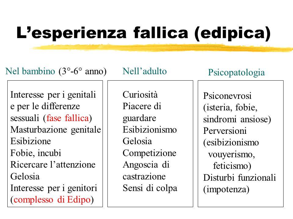 Lesperienza fallica (edipica) Nel bambino (3°-6° anno) Interesse per i genitali e per le differenze sessuali (fase fallica) Masturbazione genitale Esi