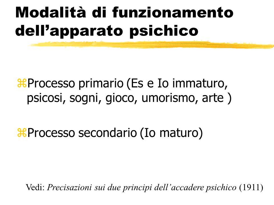 Modalità di funzionamento dellapparato psichico Vedi: Precisazioni sui due principi dellaccadere psichico (1911) zProcesso primario (Es e Io immaturo,