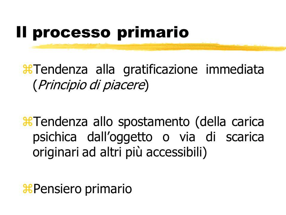 Il processo primario zTendenza alla gratificazione immediata (Principio di piacere) zTendenza allo spostamento (della carica psichica dalloggetto o vi