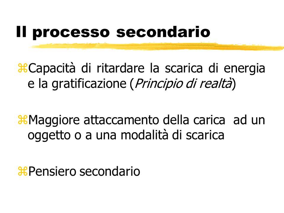 Il processo secondario zCapacità di ritardare la scarica di energia e la gratificazione (Principio di realtà) zMaggiore attaccamento della carica ad u