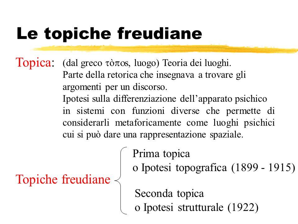 Le topiche freudiane Topica: (dal greco ò s, luogo) Teoria dei luoghi. Parte della retorica che insegnava a trovare gli argomenti per un discorso. Ipo