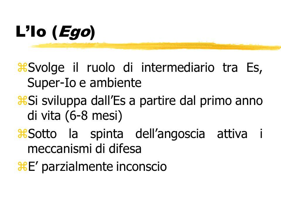 LIo (Ego) zSvolge il ruolo di intermediario tra Es, Super-Io e ambiente zSi sviluppa dallEs a partire dal primo anno di vita (6-8 mesi) zSotto la spin