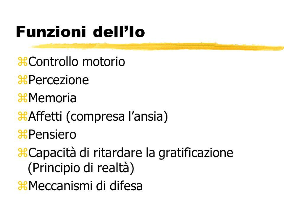 Funzioni dellIo zControllo motorio zPercezione zMemoria zAffetti (compresa lansia) zPensiero zCapacità di ritardare la gratificazione (Principio di re