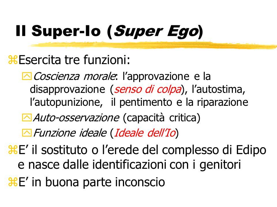 Il Super-Io (Super Ego) zEsercita tre funzioni: yCoscienza morale: lapprovazione e la disapprovazione (senso di colpa), lautostima, lautopunizione, il
