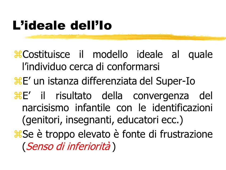 Lideale dellIo zCostituisce il modello ideale al quale lindividuo cerca di conformarsi zE un istanza differenziata del Super-Io zE il risultato della