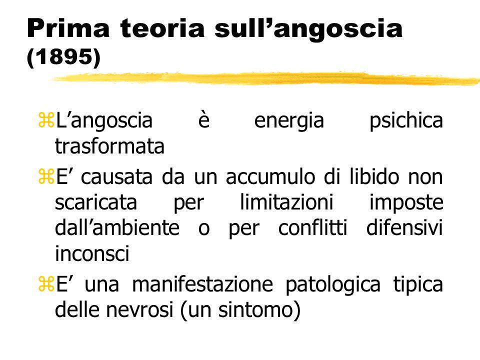 Prima teoria sullangoscia (1895) zLangoscia è energia psichica trasformata zE causata da un accumulo di libido non scaricata per limitazioni imposte d