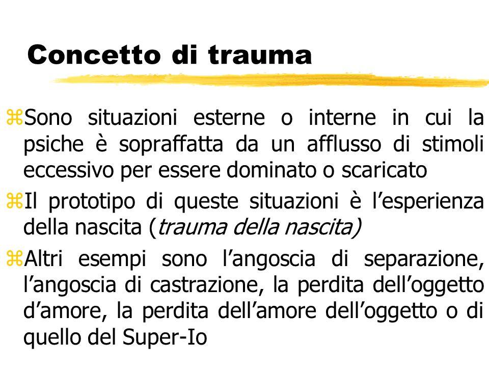Concetto di trauma zSono situazioni esterne o interne in cui la psiche è sopraffatta da un afflusso di stimoli eccessivo per essere dominato o scarica