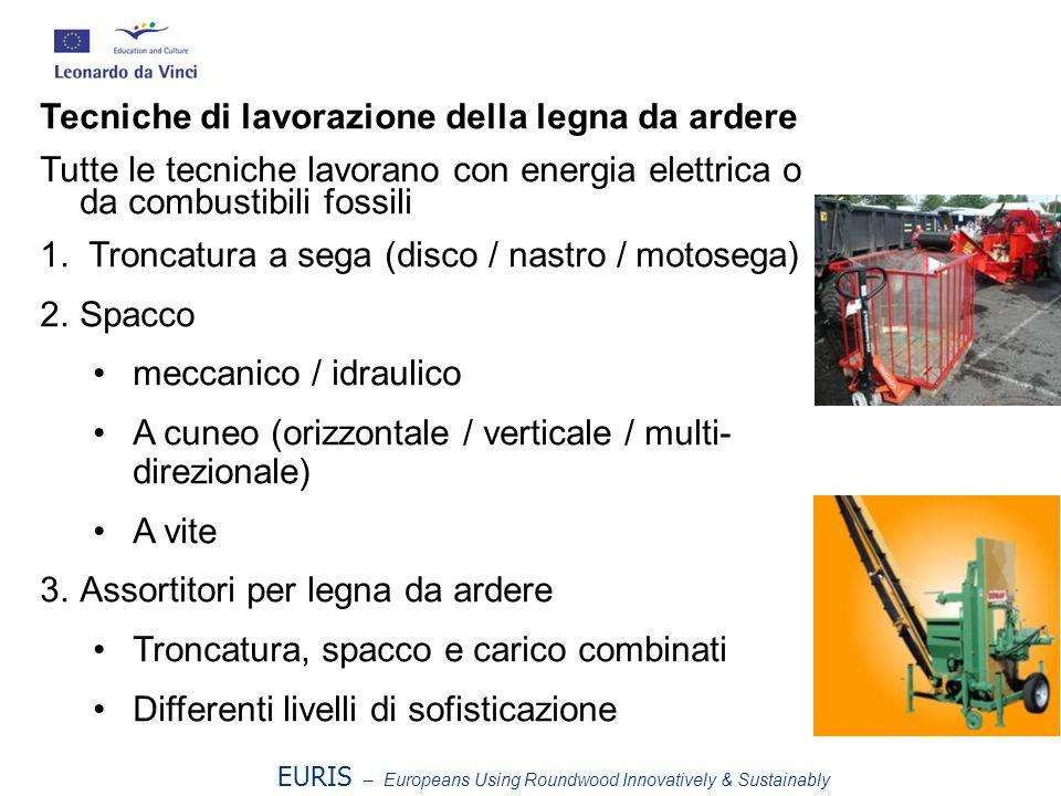 Tecniche di lavorazione della legna da ardere Tutte le tecniche lavorano con energia elettrica o da combustibili fossili 1.