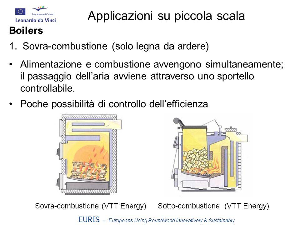 Boilers 1.
