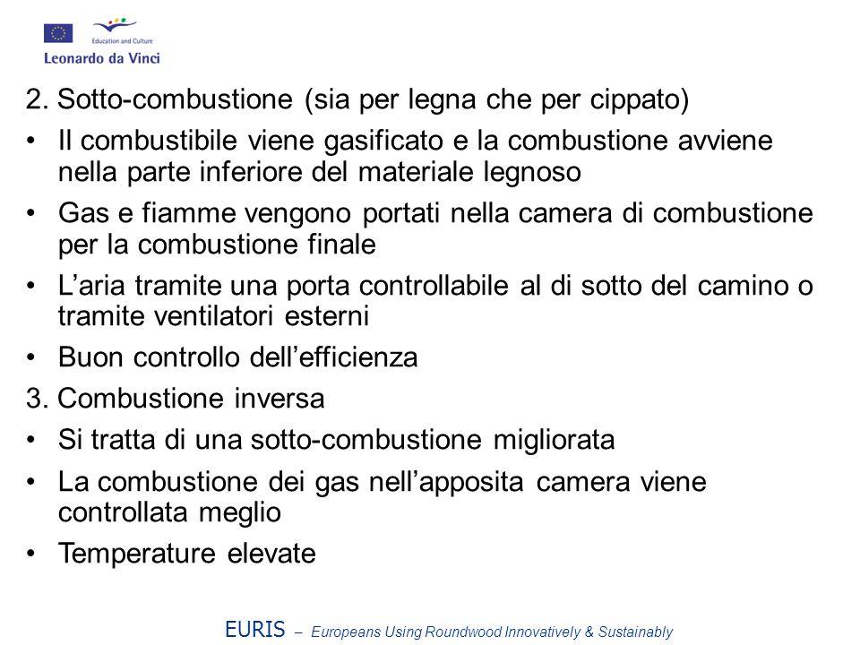 2. Sotto-combustione (sia per legna che per cippato) Il combustibile viene gasificato e la combustione avviene nella parte inferiore del materiale leg