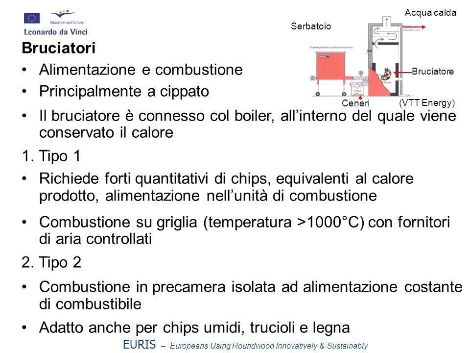 Alimentazione e combustione Principalmente a cippato Il bruciatore è connesso col boiler, allinterno del quale viene conservato il calore 1.