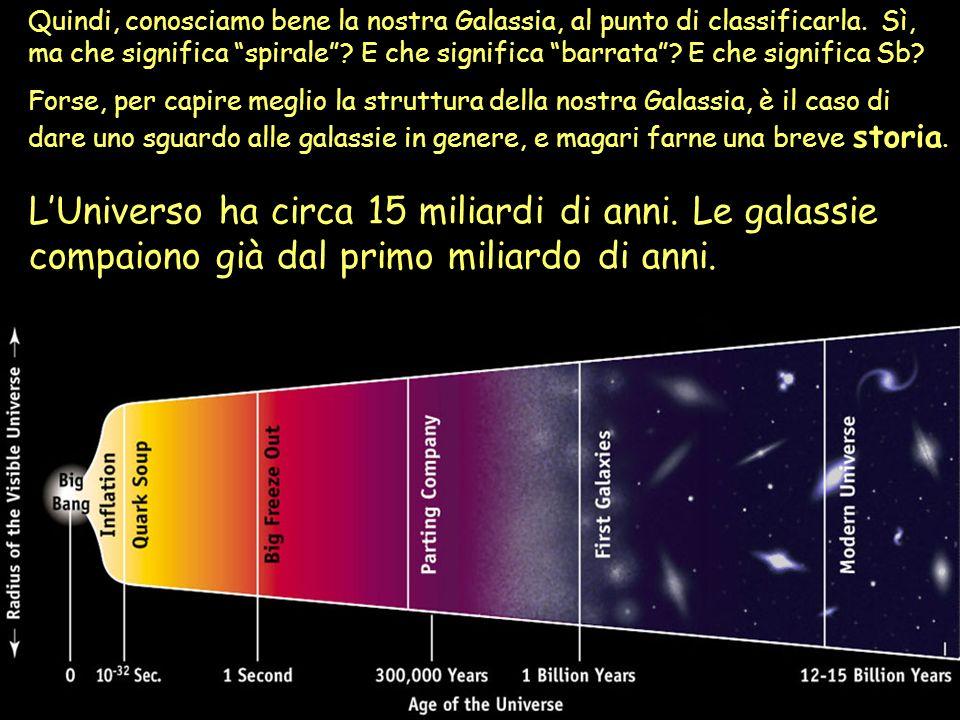 Quindi, conosciamo bene la nostra Galassia, al punto di classificarla. Sì, ma che significa spirale? E che significa barrata? E che significa Sb? Fors