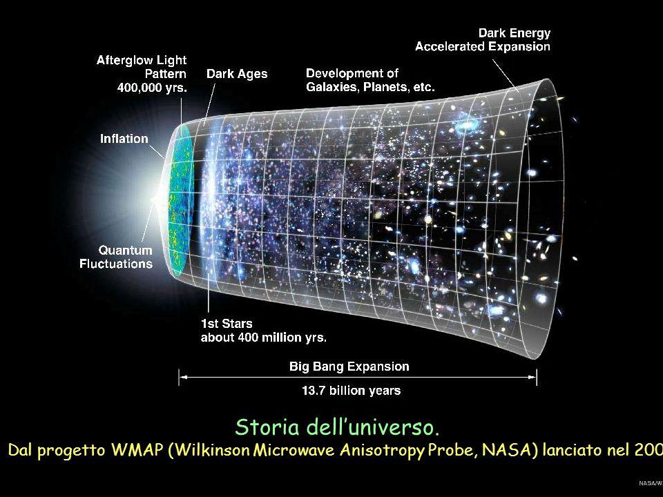 Storia delluniverso. Dal progetto WMAP (Wilkinson Microwave Anisotropy Probe, NASA) lanciato nel 2001