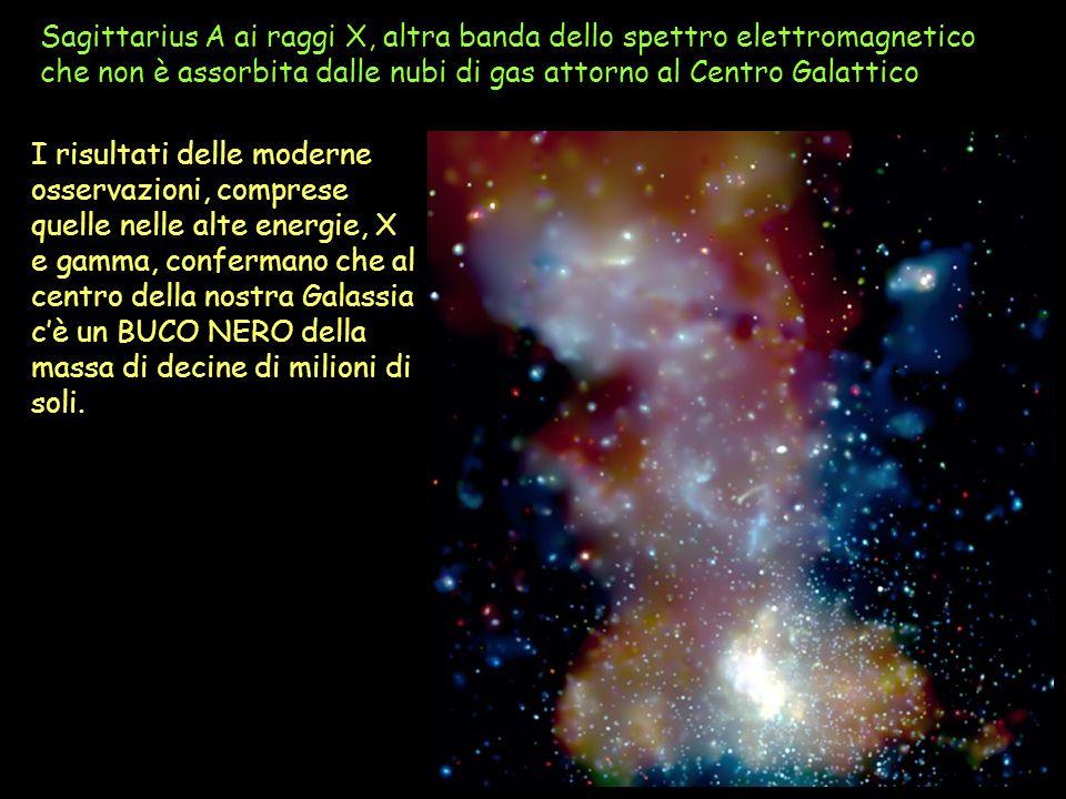 Sagittarius A ai raggi X, altra banda dello spettro elettromagnetico che non è assorbita dalle nubi di gas attorno al Centro Galattico I risultati del