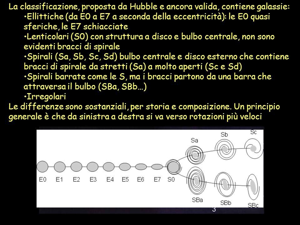 La classificazione, proposta da Hubble e ancora valida, contiene galassie: Ellittiche (da E0 a E7 a seconda della eccentricità): le E0 quasi sferiche,