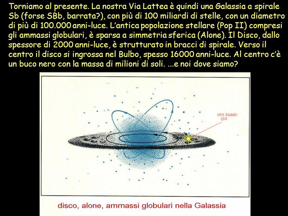 Torniamo al presente. La nostra Via Lattea è quindi una Galassia a spirale Sb (forse SBb, barrata?), con più di 100 miliardi di stelle, con un diametr