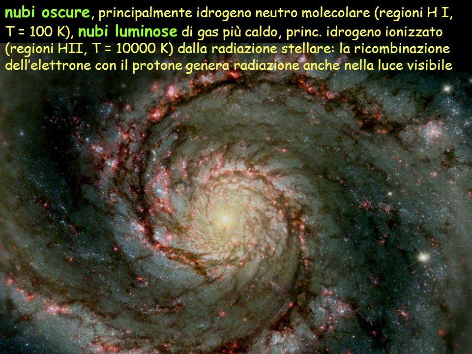 nubi oscure, principalmente idrogeno neutro molecolare (regioni H I, T = 100 K), nubi luminose di gas più caldo, princ. idrogeno ionizzato (regioni HI