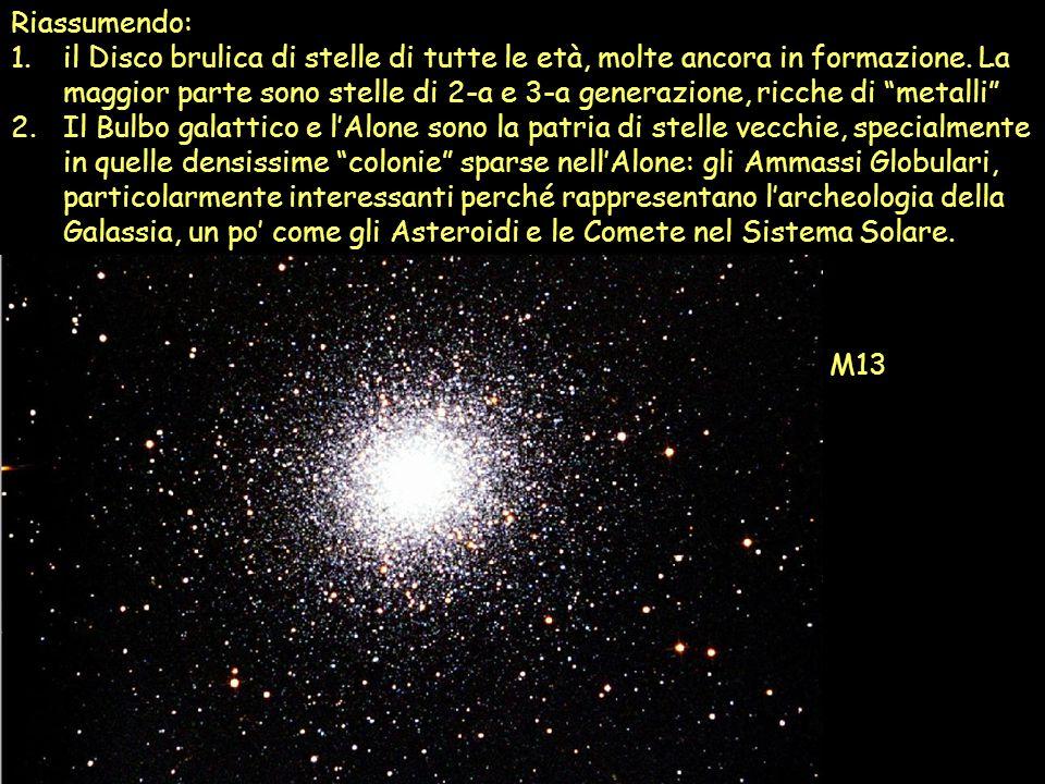 Riassumendo: 1.il Disco brulica di stelle di tutte le età, molte ancora in formazione. La maggior parte sono stelle di 2-a e 3-a generazione, ricche d