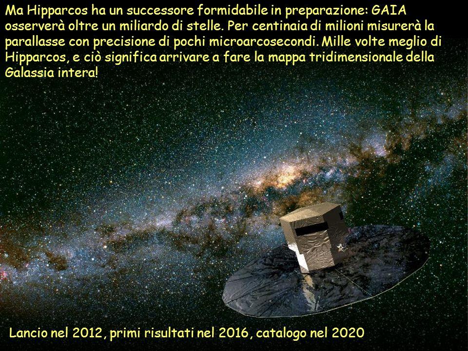 Ma Hipparcos ha un successore formidabile in preparazione: GAIA osserverà oltre un miliardo di stelle. Per centinaia di milioni misurerà la parallasse