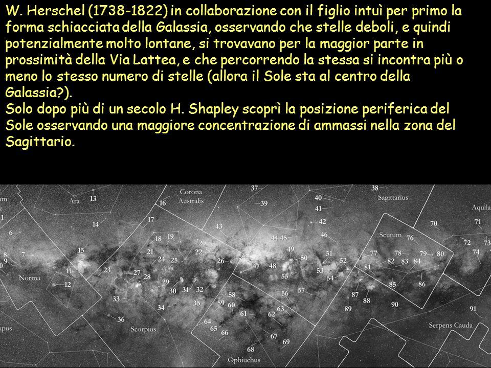 W. Herschel (1738-1822) in collaborazione con il figlio intuì per primo la forma schiacciata della Galassia, osservando che stelle deboli, e quindi po
