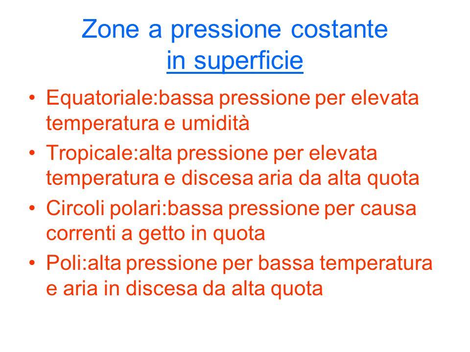 Zone a pressione costante in superficie Equatoriale:bassa pressione per elevata temperatura e umidità Tropicale:alta pressione per elevata temperatura
